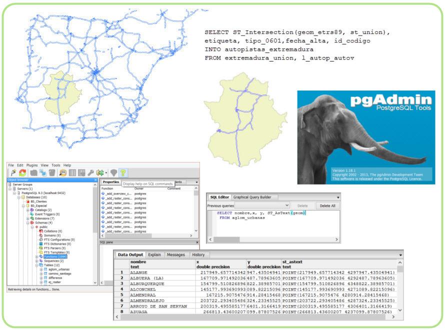 PostGIS Bases de Datos Espaciales