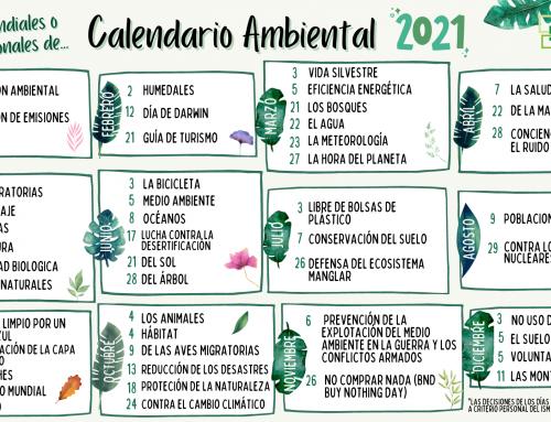 Las fechas más importantes para el Medio Ambiente de 2021