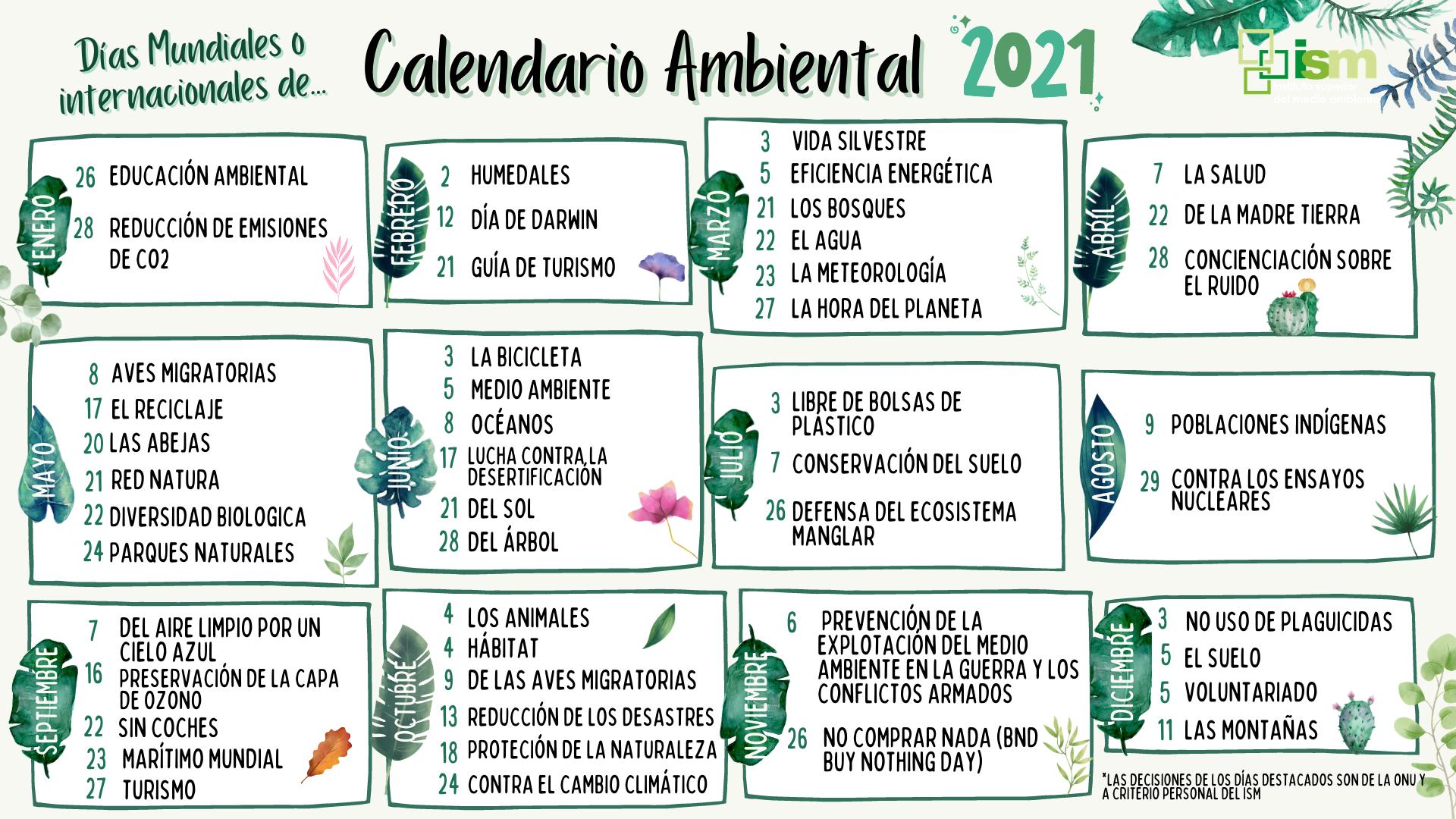 calendario medio ambiente 2021